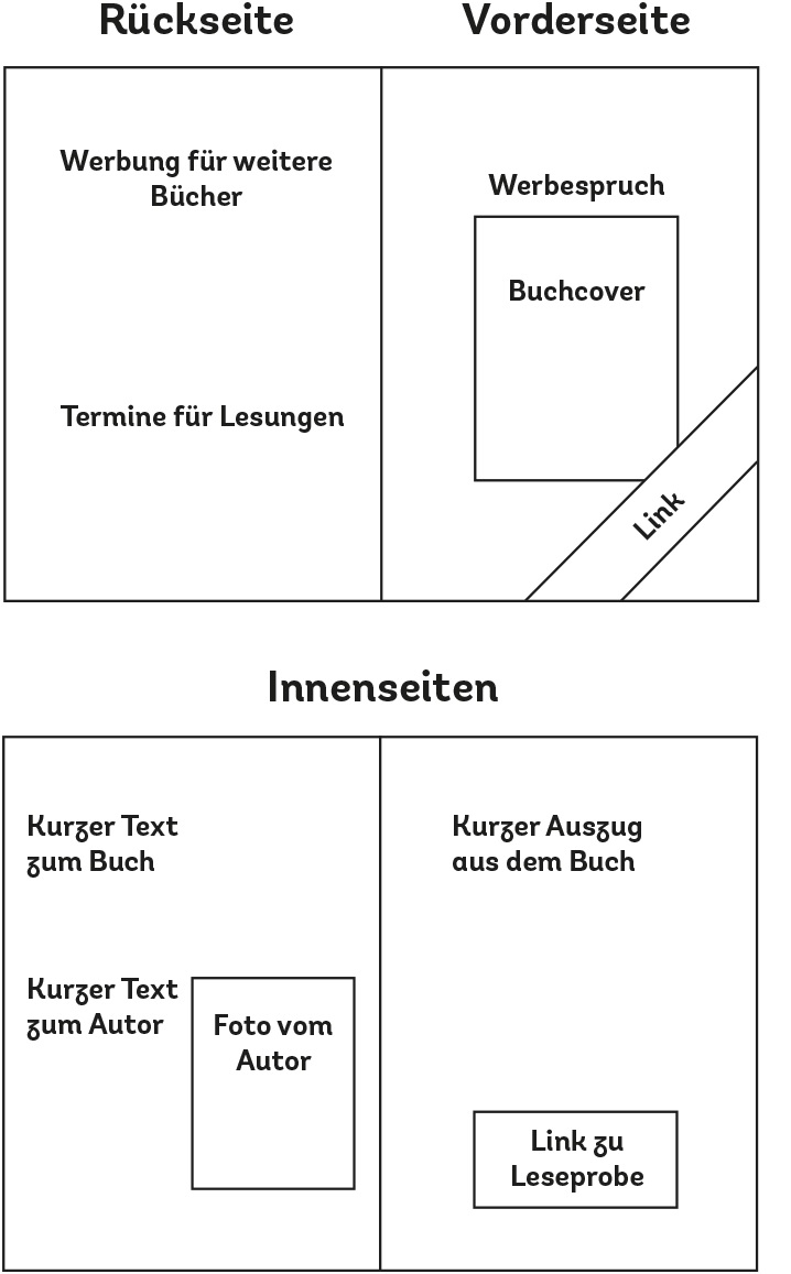 der flyer zum buch ratschl ge f r inhalt layout epubli. Black Bedroom Furniture Sets. Home Design Ideas